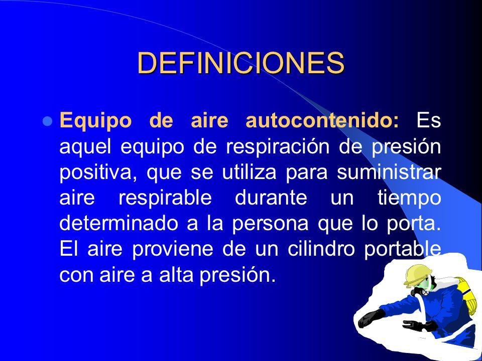 19 ENTRADA A ESPACIOS CONFINADOS CON SUFICIENCIA DE OXIGENO Condiciones de Obligatorio Cumplimiento 2.