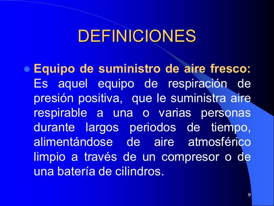 10 DEFINICIONES Atmósfera inerte: Es aquella atmósfera compuesta por un gas o mezcla de gases, que no reaccionan químicamente con el medio o entre si.