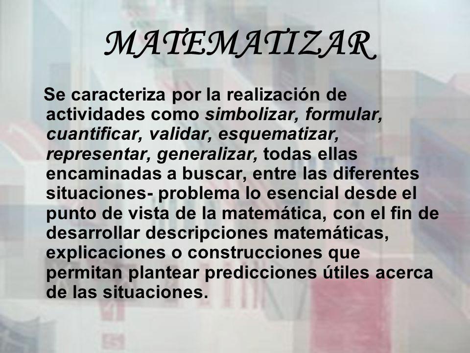 MATEMATIZAR Se caracteriza por la realización de actividades como simbolizar, formular, cuantificar, validar, esquematizar, representar, generalizar,