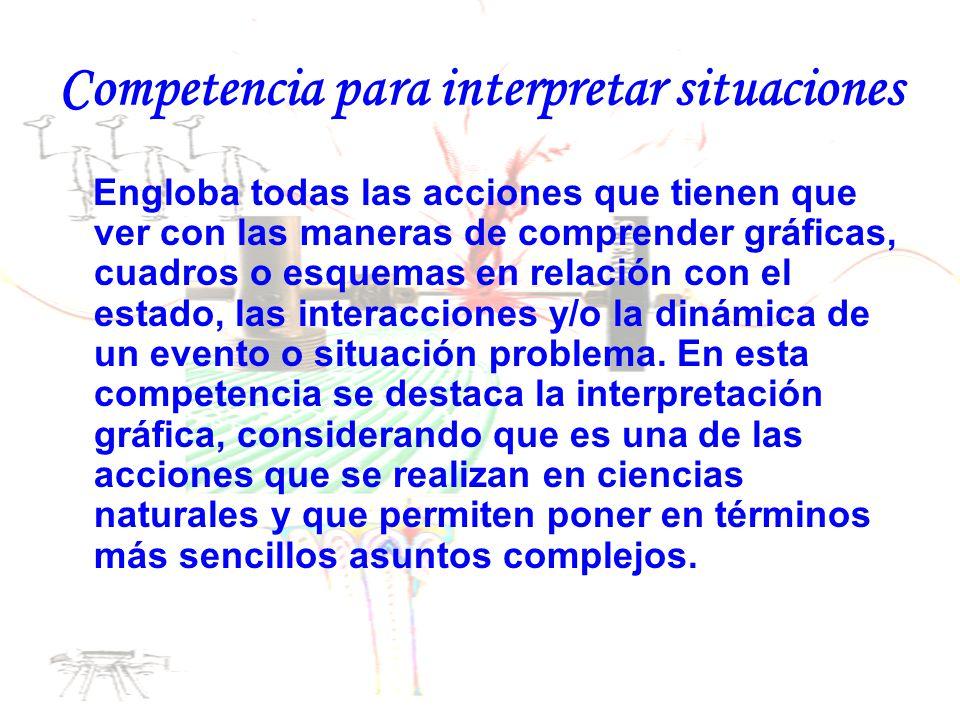 Competencia para interpretar situaciones Engloba todas las acciones que tienen que ver con las maneras de comprender gráficas, cuadros o esquemas en r