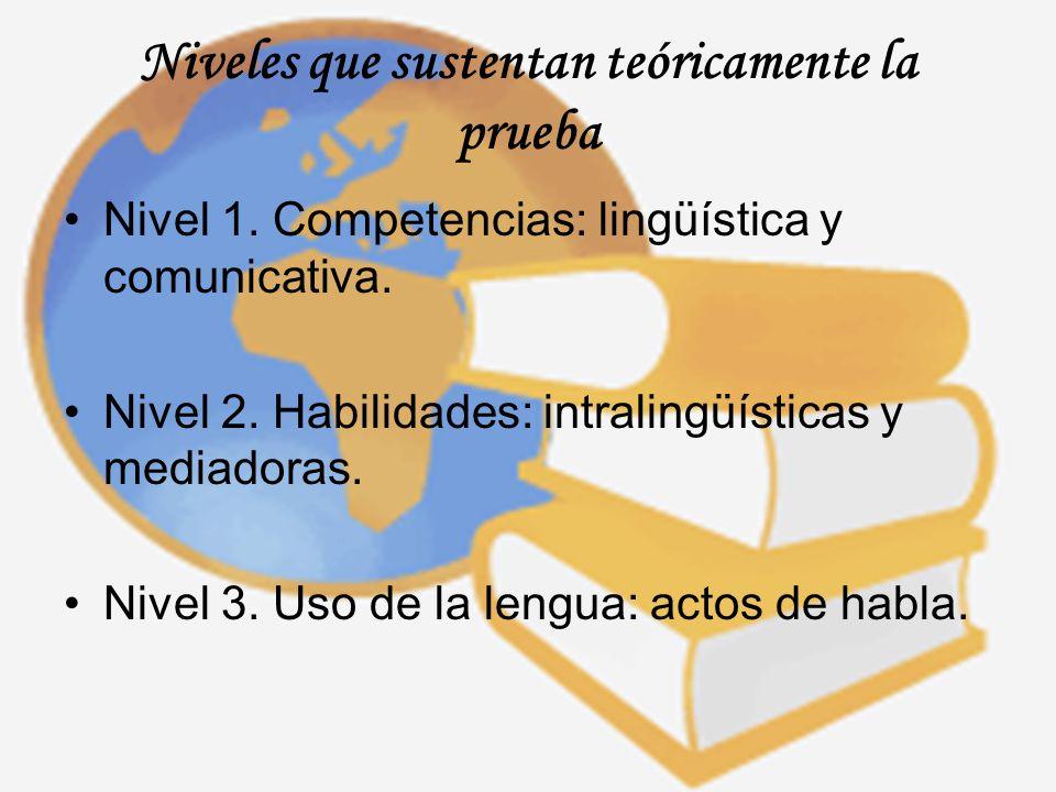 Niveles que sustentan teóricamente la prueba Nivel 1. Competencias: lingüística y comunicativa. Nivel 2. Habilidades: intralingüísticas y mediadoras.