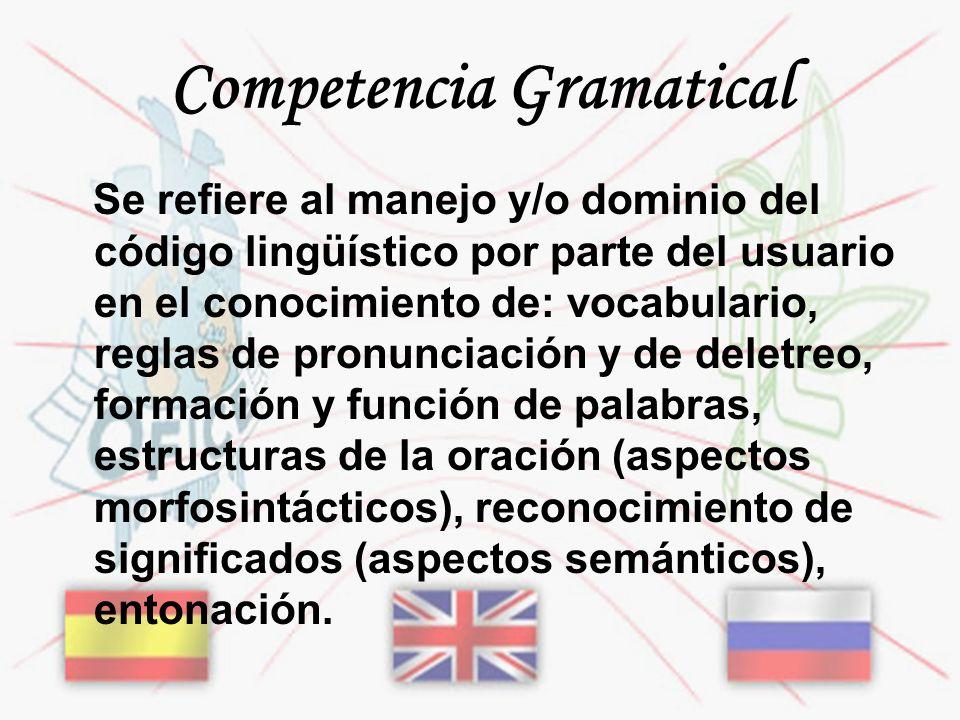 Competencia Gramatical Se refiere al manejo y/o dominio del código lingüístico por parte del usuario en el conocimiento de: vocabulario, reglas de pro