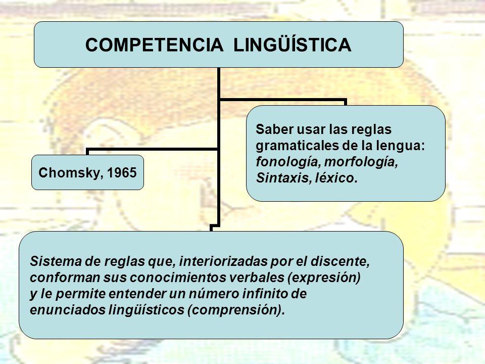 COMPETENCIA LINGÜÍSTICA Chomsky, 1965 Sistema de reglas que, interiorizadas por el discente, conforman sus conocimientos verbales (expresión) y le per