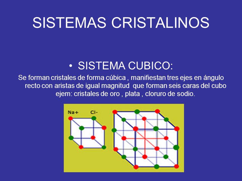 SISTEMAS CRISTALINOS SISTEMA CUBICO: Se forman cristales de forma cúbica, manifiestan tres ejes en ángulo recto con aristas de igual magnitud que form