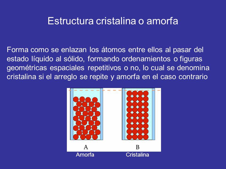 Estructura cristalina o amorfa Forma como se enlazan los átomos entre ellos al pasar del estado líquido al sólido, formando ordenamientos o figuras ge