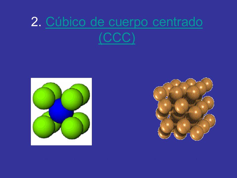2. Cúbico de cuerpo centrado (CCC)Cúbico de cuerpo centrado (CCC) http://es.youtube.com/watch?v=b0ASB2gk1t8&feature=related