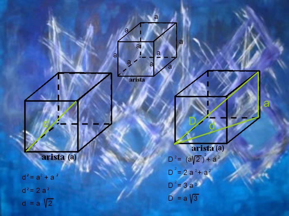 d D (a) a a a a a a a a a d = a + a d = 2 a d = a 2 222 22 d a D = (a 2 ) + a D = 2 a + a D = 3 a D = a 3 2 2 2 2 22 2 2