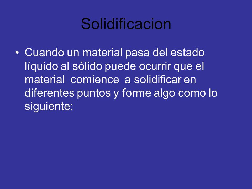 Solidificacion Cuando un material pasa del estado líquido al sólido puede ocurrir que el material comience a solidificar en diferentes puntos y forme