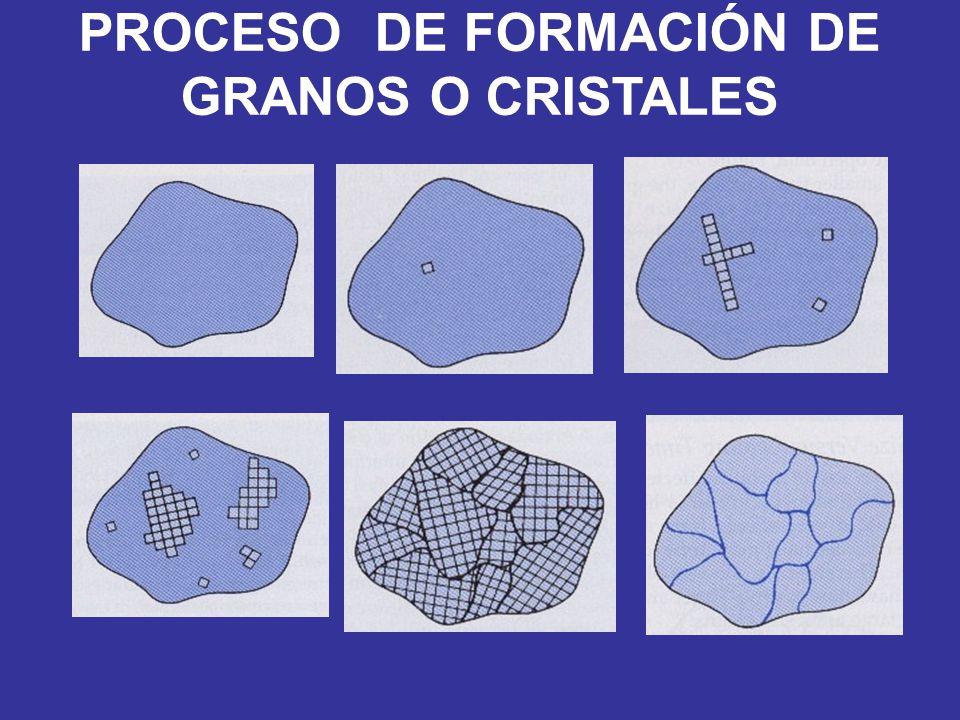 PROCESO DE FORMACIÓN DE GRANOS O CRISTALES