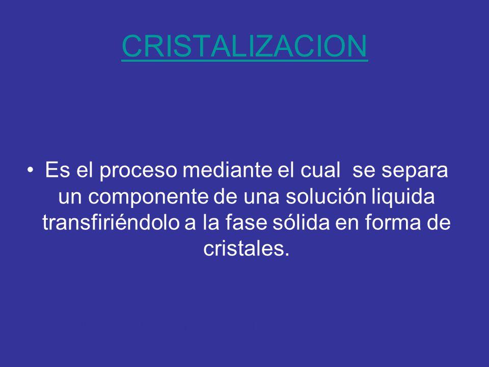 CRISTALIZACION Es el proceso mediante el cual se separa un componente de una solución liquida transfiriéndolo a la fase sólida en forma de cristales.