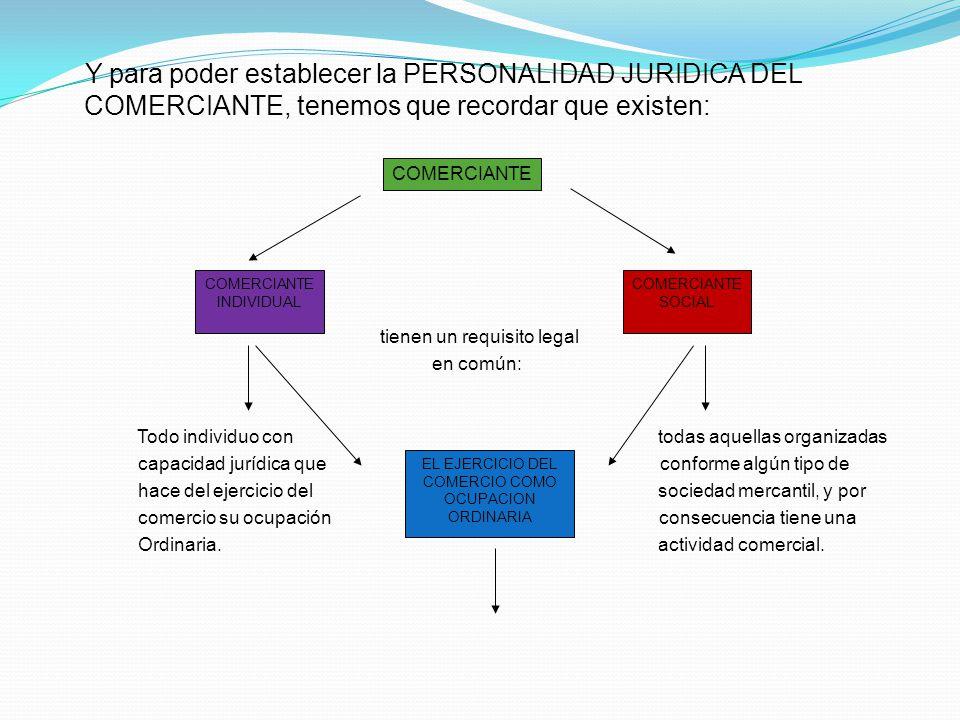 PERSONALIDAD JURIDICA DE LOS COMERCIANTES SOCIAL - INDIVIDUAL La personalidad de un comerciante o de cualquier ciudadano: significa el dominio conocim