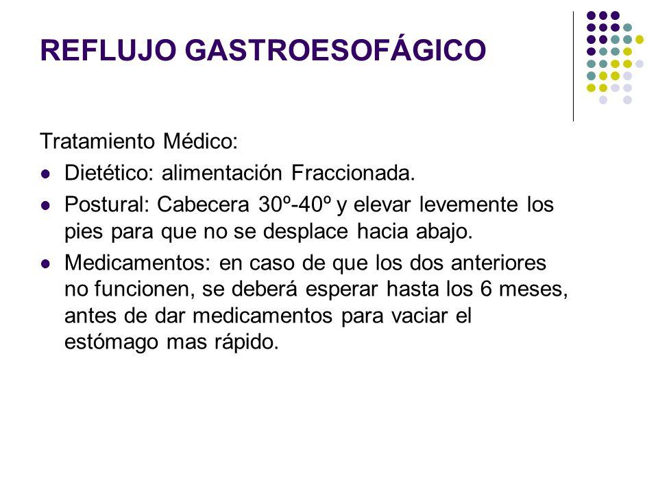 REFLUJO GASTROESOFÁGICO Tratamiento Médico: Dietético: alimentación Fraccionada. Postural: Cabecera 30º-40º y elevar levemente los pies para que no se