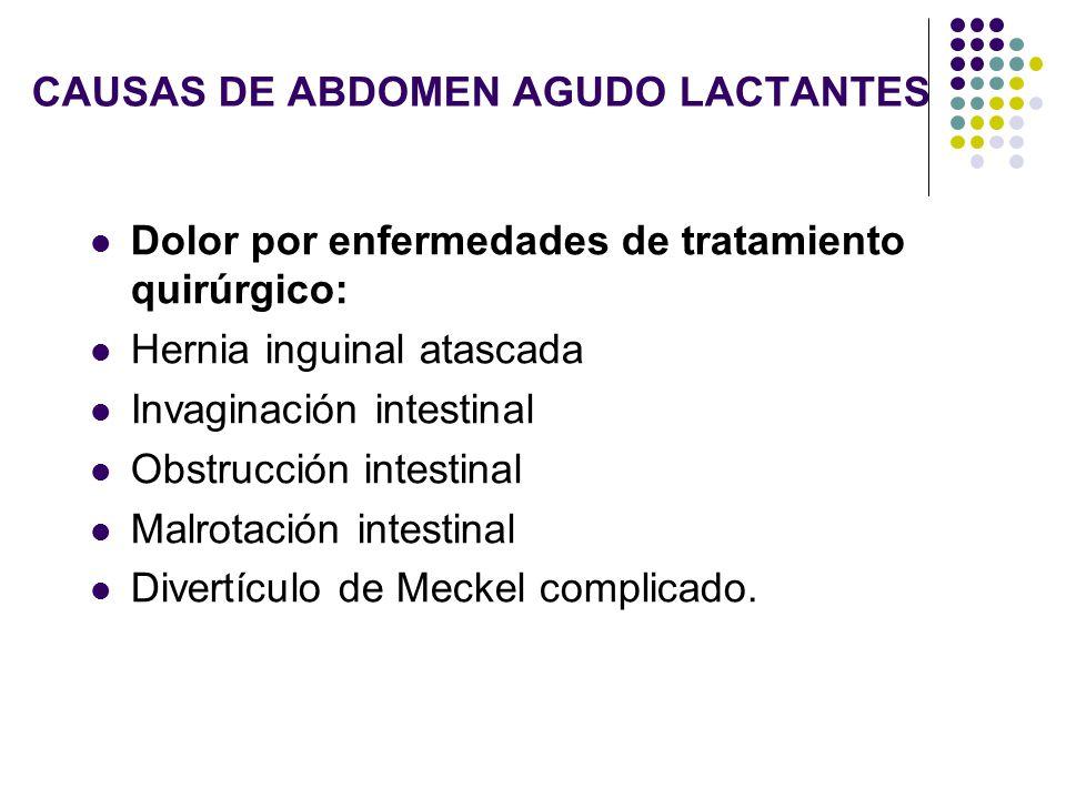 CAUSAS DE ABDOMEN AGUDO LACTANTES Dolor por enfermedades de tratamiento quirúrgico: Hernia inguinal atascada Invaginación intestinal Obstrucción intes