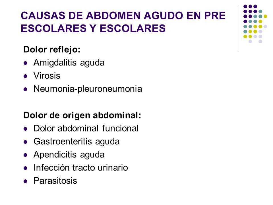 CAUSAS DE ABDOMEN AGUDO EN PRE ESCOLARES Y ESCOLARES Dolor reflejo: Amigdalitis aguda Virosis Neumonia-pleuroneumonia Dolor de origen abdominal: Dolor