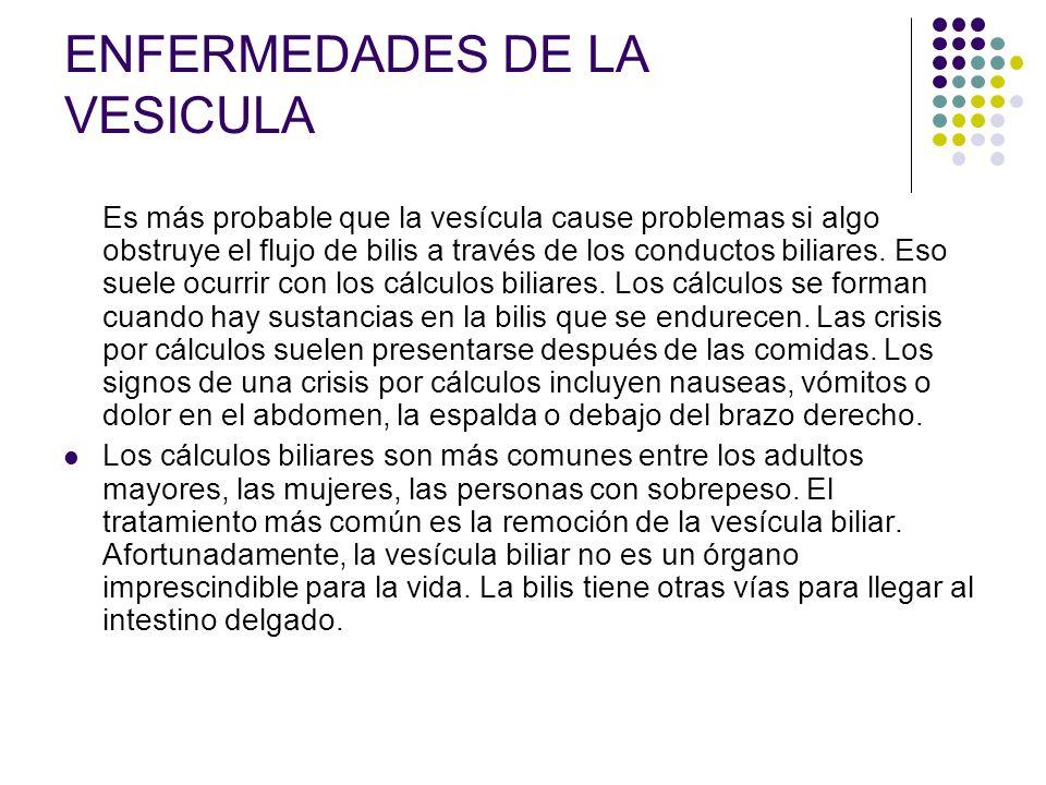 ENFERMEDADES DE LA VESICULA Es más probable que la vesícula cause problemas si algo obstruye el flujo de bilis a través de los conductos biliares. Eso