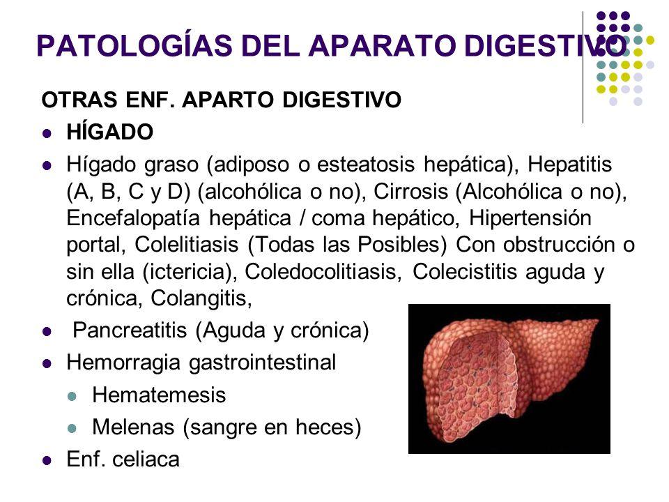 PATOLOGÍAS DEL APARATO DIGESTIVO OTRAS ENF. APARTO DIGESTIVO HÍGADO Hígado graso (adiposo o esteatosis hepática), Hepatitis (A, B, C y D) (alcohólica