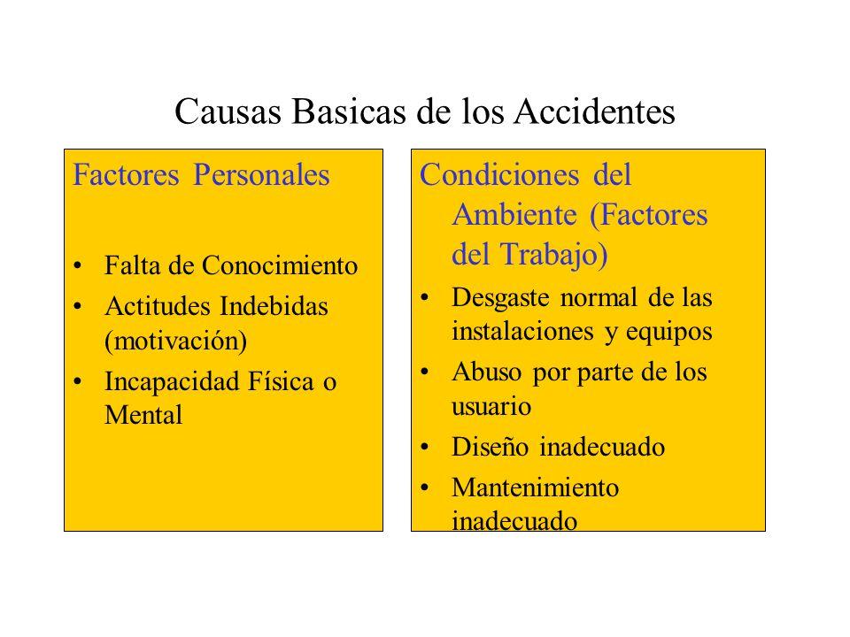 SUBSISTEMAS INVOLUCRADOS EN LOS ACCIDENTES