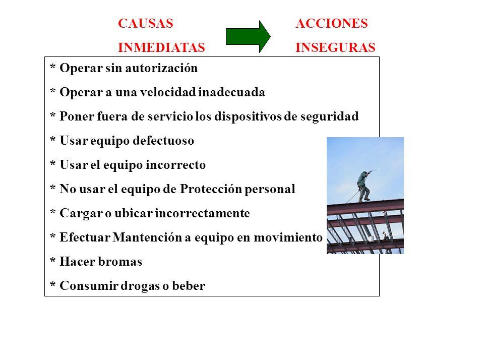Causas Inmediatas de los Accidentes CONDICIONES INSEGURAS ACCIONES INSEGURAS (Subestándar)