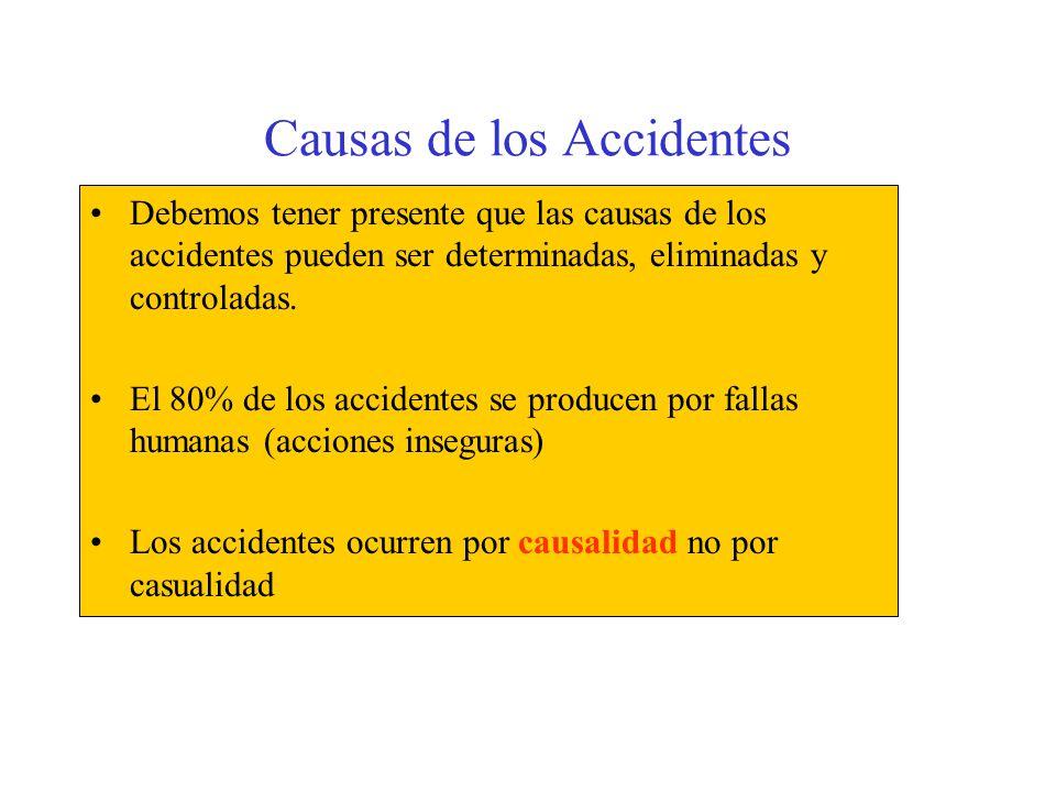 RELACION ACCIDENTES - INCIDENTES Triángulo según F. Bird: Lesión con Tiempo Perdido Lesión sin Tiempo Perdido Daño Material Cuasi-Accidente / Falla Op