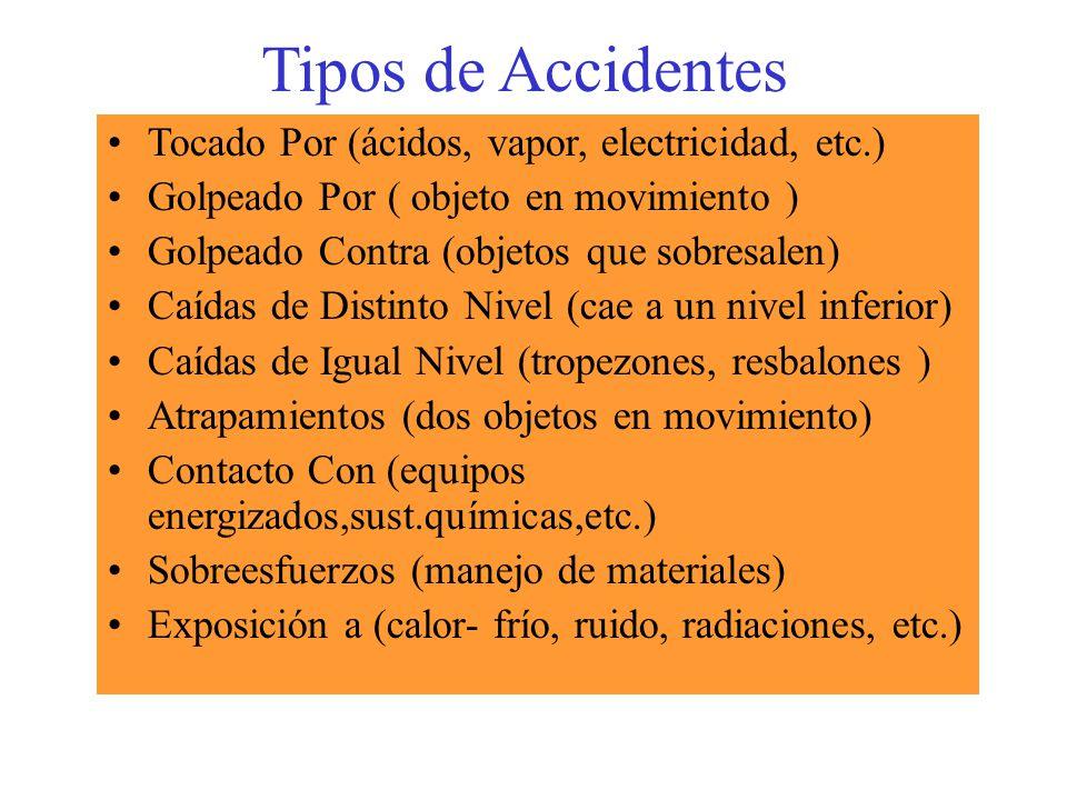 FACTORES DE LOS ACCIDENTES FUENTE: Es el trabajo que la persona realizaba en el momento que le ocurrió el Accidente. AGENTE: Es el elemento físico del