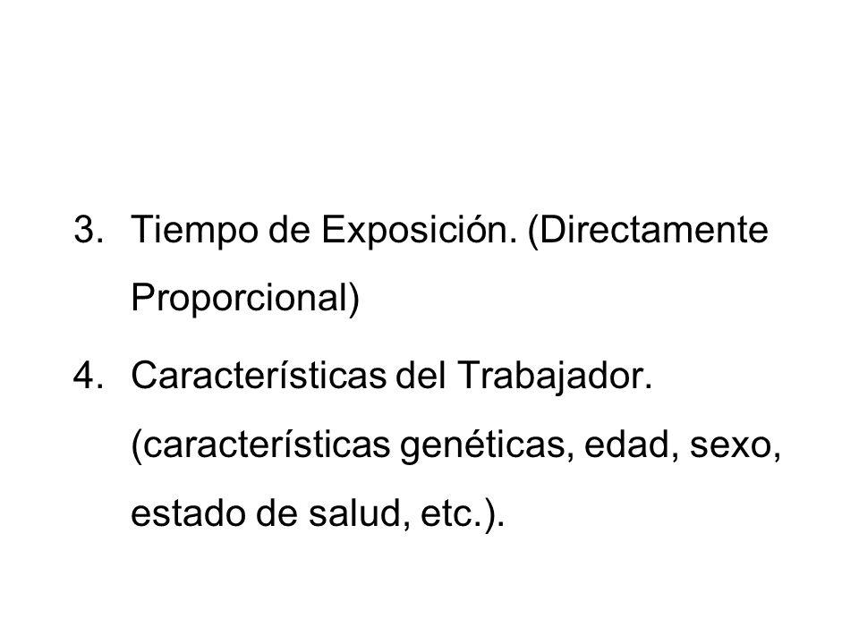 FORMAS DE ADQUIRIR UNA ENFERMEDAD PROFESIONAL Se encuentran además condicionadas por: Tipo de agente. (Químicos, Físicos, Biológicos). Nivel de Concen