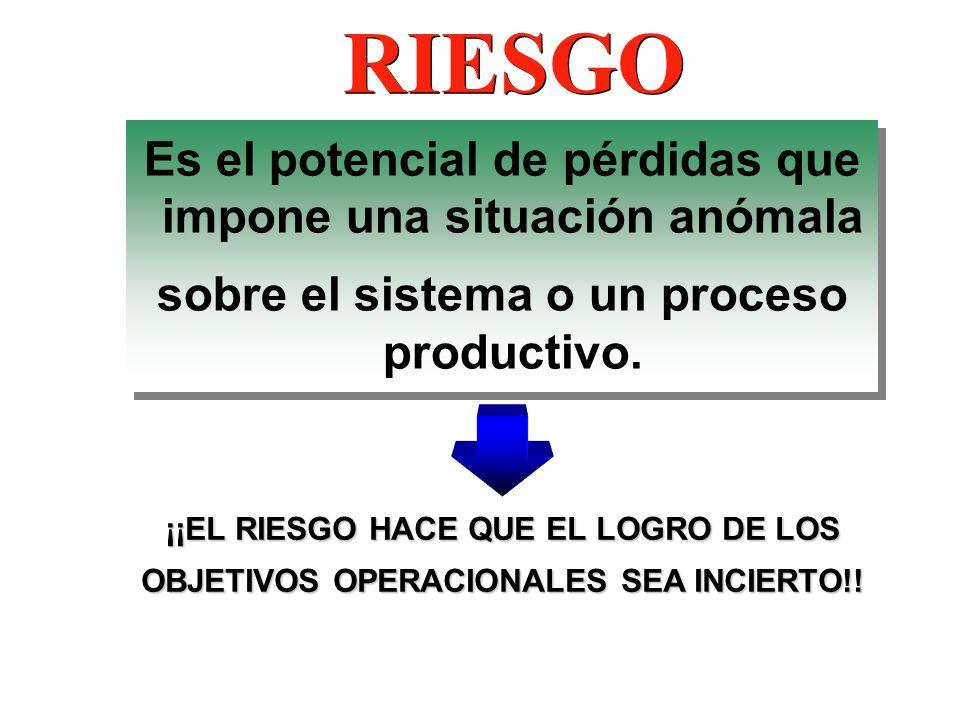 Concepto de Prevención de Riesgos - Conjunto de actividades destinadas a evitar la ocurrencia de Accidentes del Trabajo y Enfermedades Laborales.