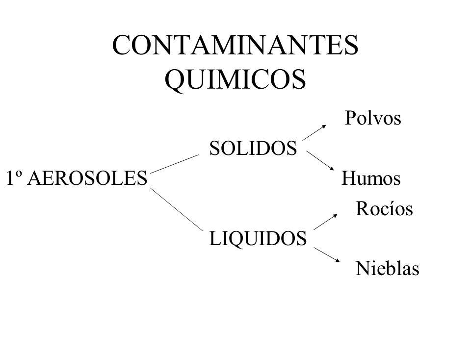 CONCEPTOS CONTAMINANTE QUIMICO Cualquier sustancia que puede incorporarse al ambiente en cantidades que potencialmente pueden lesionar la salud de las