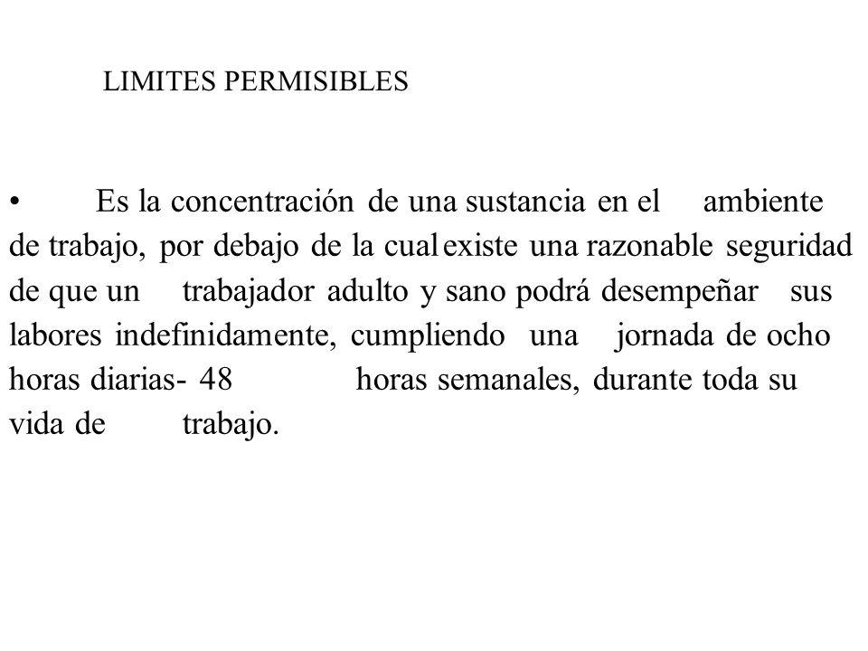 INGESTION ABSORCION CUTANEA INHALACION VIAS DE INGRESO DE TOXICOS AL ORGANISMO
