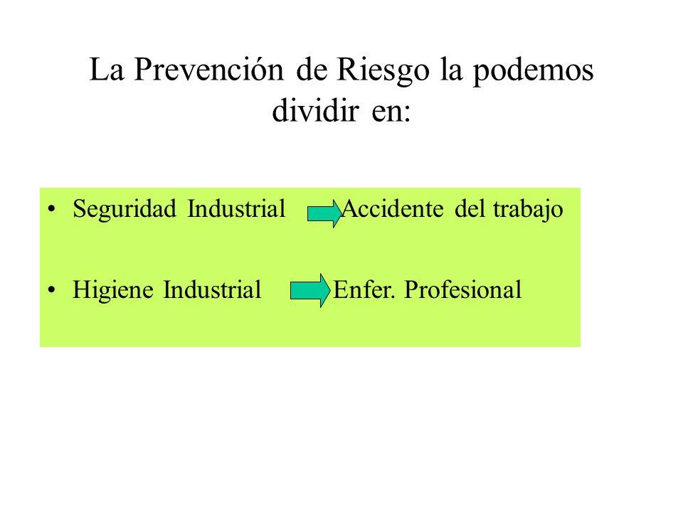 RIESGO Es el potencial de pérdidas que impone una situación anómala sobre el sistema o un proceso productivo.