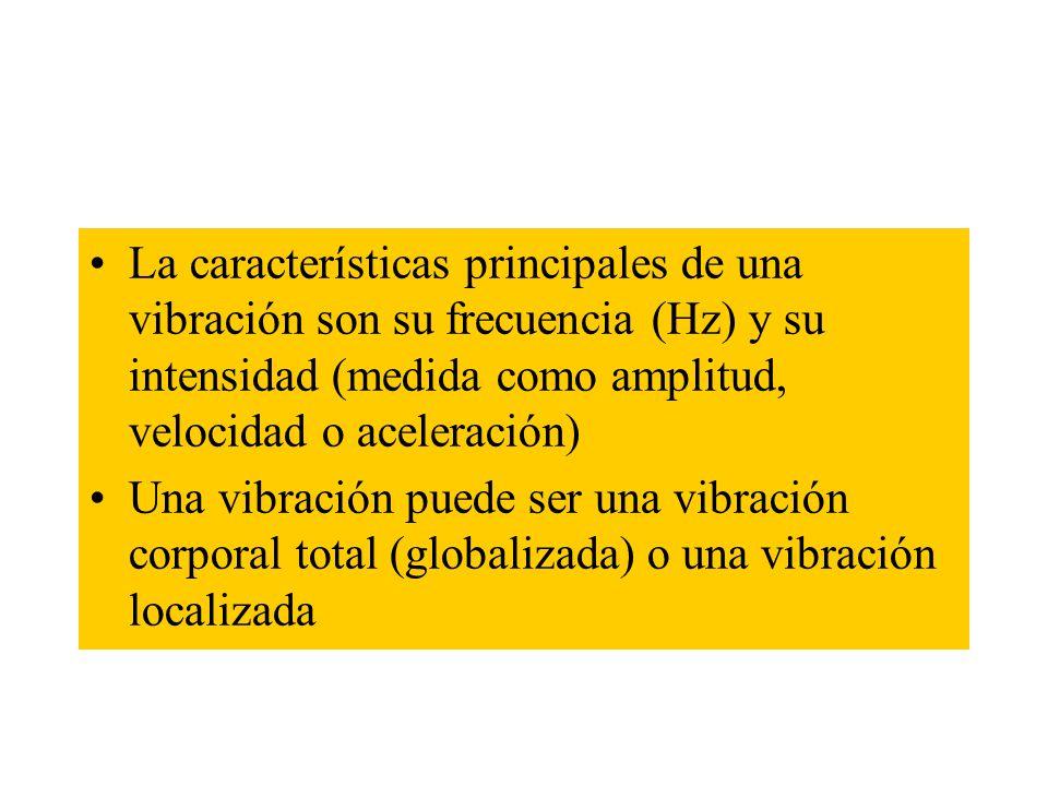 Riesgos Físicos: Vibraciones Una vibración intensa puede ser transmitida al trabajador que opera vehículos, equipos y herramientas portátiles.