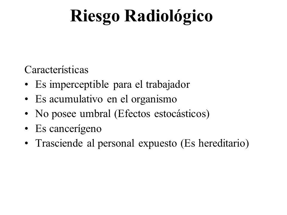 Riesgos Físicos: Radiaciones Ionizantes La radiación ionizante es utilizada para una variedad de procedimientos diagnósticos y de tratamiento en el ár