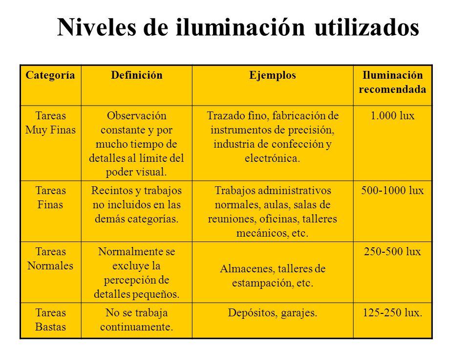 Iluminación Luz continua –Es aquella que consta de toda la radiación electromagnética visible. Luz discontinua –Es aquella que consta sólo de algunas