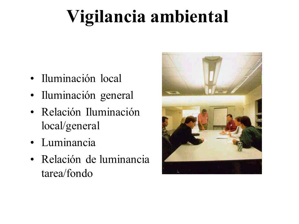 Efectos sobre la salud Irritación y enrojecimiento de los ojos.