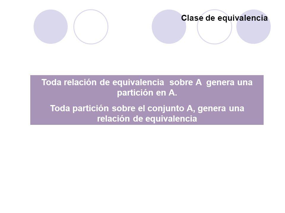 Clase de equivalencia Toda relación de equivalencia sobre A genera una partición en A. Toda partición sobre el conjunto A, genera una relación de equi