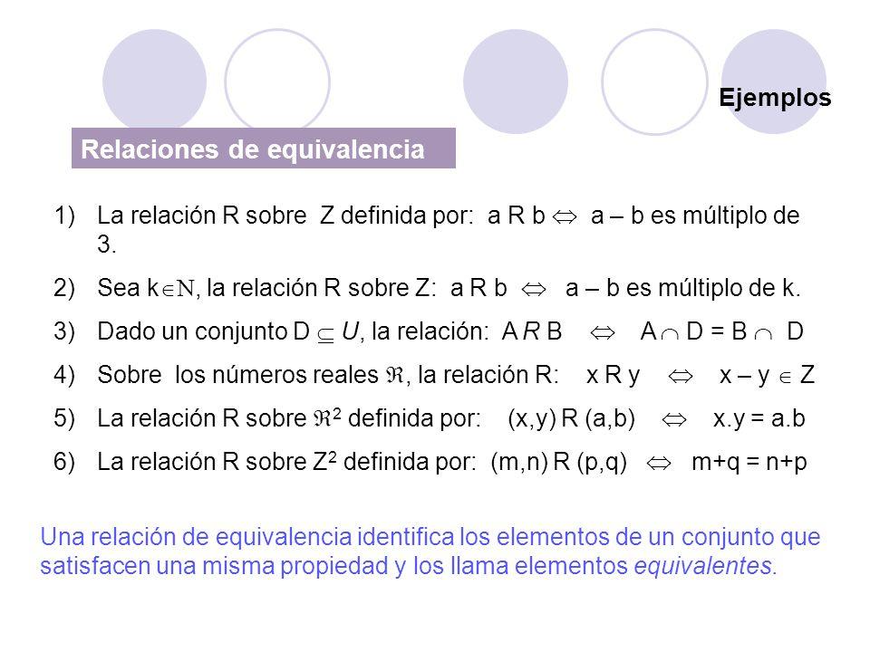 Ejemplos Relaciones de equivalencia 1)La relación R sobre Z definida por: a R b a – b es múltiplo de 3. 2)Sea k, la relación R sobre Z: a R b a – b es
