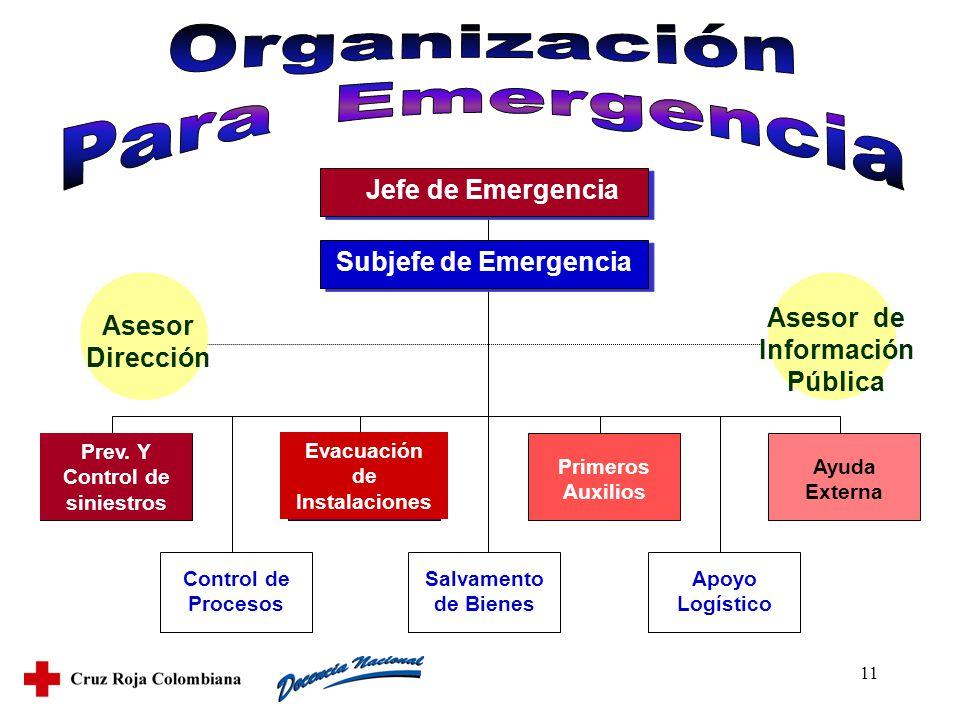 11 Subjefe de Emergencia Asesor Dirección Asesor de Información Pública Prev. Y Control de siniestros Evacuación de Instalaciones Primeros Auxilios Ay