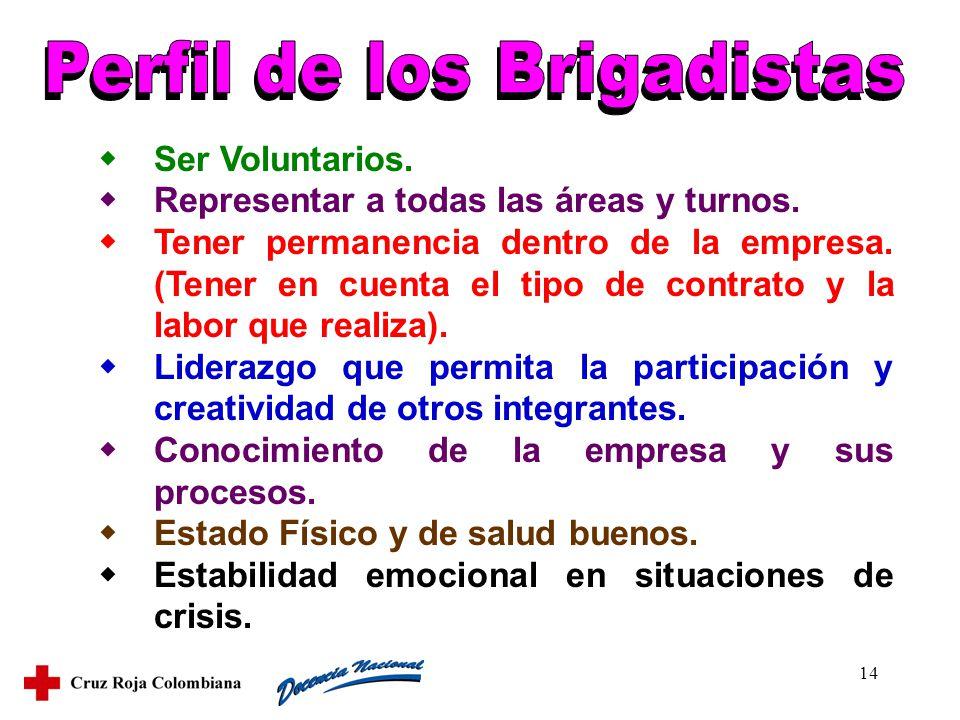 14 Ser Voluntarios. Representar a todas las áreas y turnos. Tener permanencia dentro de la empresa. (Tener en cuenta el tipo de contrato y la labor qu