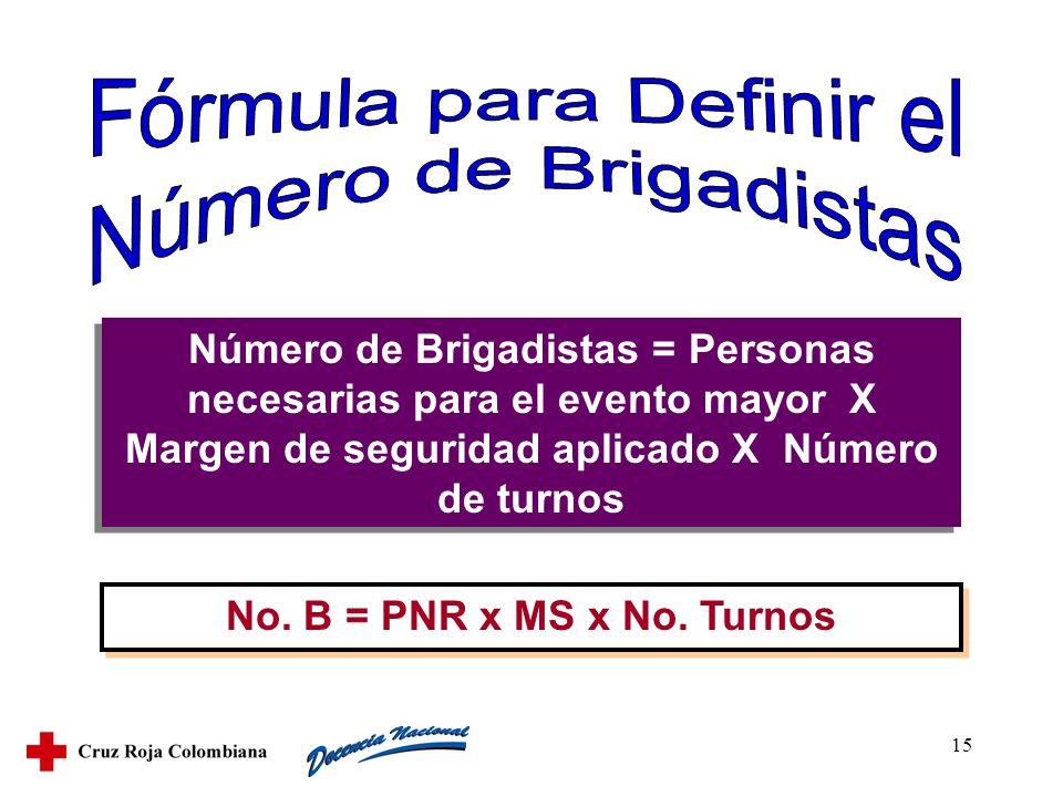 15 Número de Brigadistas = Personas necesarias para el evento mayor X Margen de seguridad aplicado X Número de turnos No. B = PNR x MS x No. Turnos