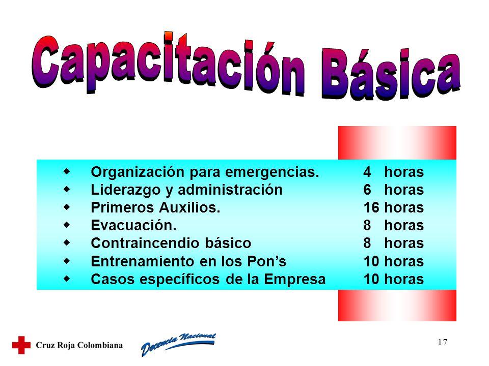 17 Organización para emergencias. 4horas Liderazgo y administración6horas Primeros Auxilios.16horas Evacuación.8horas Contraincendio básico8horas Entr