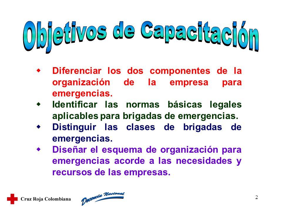 2 Diferenciar los dos componentes de la organización de la empresa para emergencias. Identificar las normas básicas legales aplicables para brigadas d