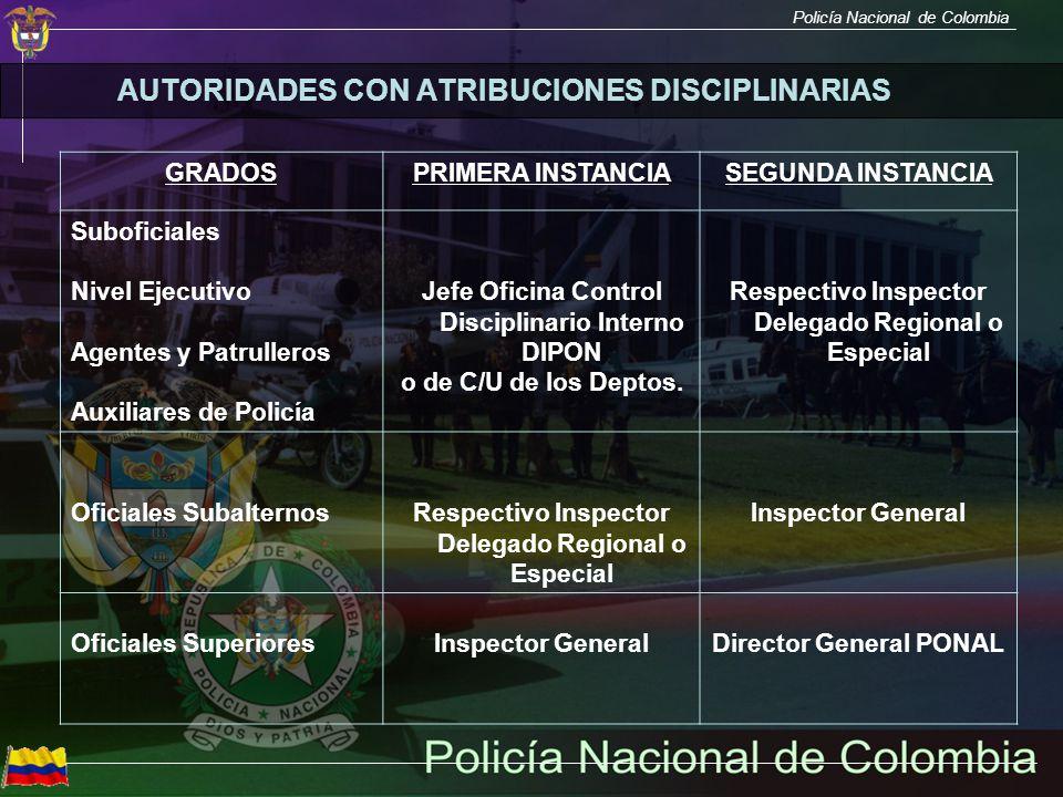 Policía Nacional de Colombia AUTORIDADES CON ATRIBUCIONES DISCIPLINARIAS GRADOSPRIMERA INSTANCIASEGUNDA INSTANCIA Suboficiales Nivel Ejecutivo Agentes