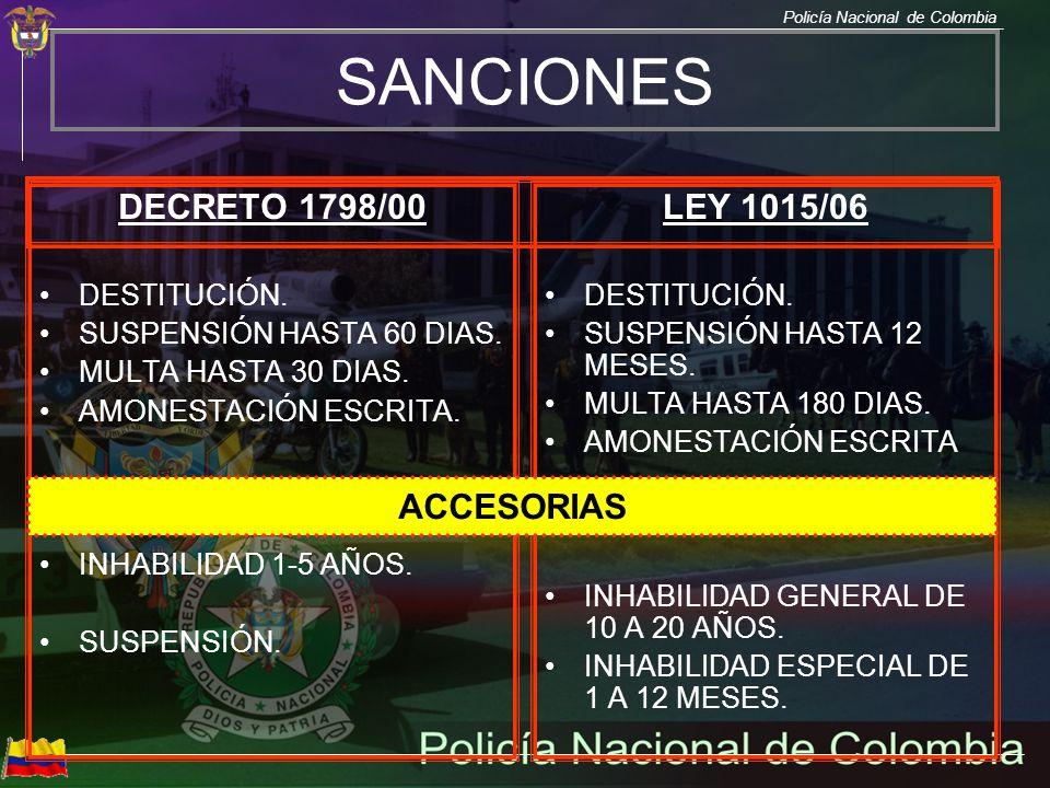 Policía Nacional de Colombia SANCIONES DECRETO 1798/00 DESTITUCIÓN. SUSPENSIÓN HASTA 60 DIAS. MULTA HASTA 30 DIAS. AMONESTACIÓN ESCRITA. INHABILIDAD 1