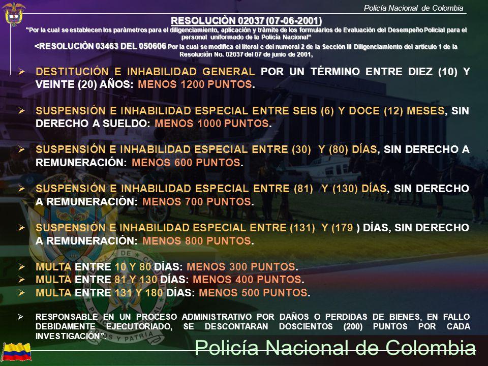 Policía Nacional de Colombia RESOLUCIÓN 02037 (07-06-2001)