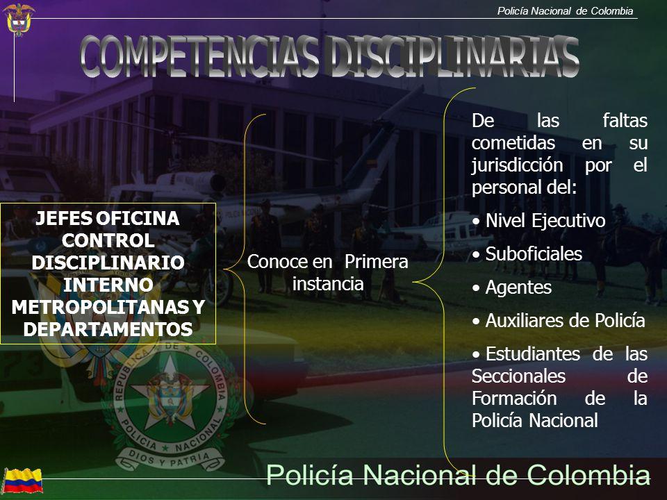 Policía Nacional de Colombia JEFES CONTROL DISCIPLINARIO INTERNO METROPOLITANA DE BOGOTA Conoce en Primera instancia De las faltas cometidas en su jurisdicción por el personal del: Nivel Ejecutivo Suboficiales Agentes Auxiliares de Policía Estudiantes de las Seccionales de Formación de la Policía Nacional MEBOG COPER 1 COPER 2 COPER 3
