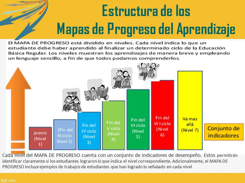 Estructura de los Mapas de Progreso del Aprendizaje Cada nivel del MAPA DE PROGRESO cuenta con un conjunto de indicadores de desempeño. Estos permitir