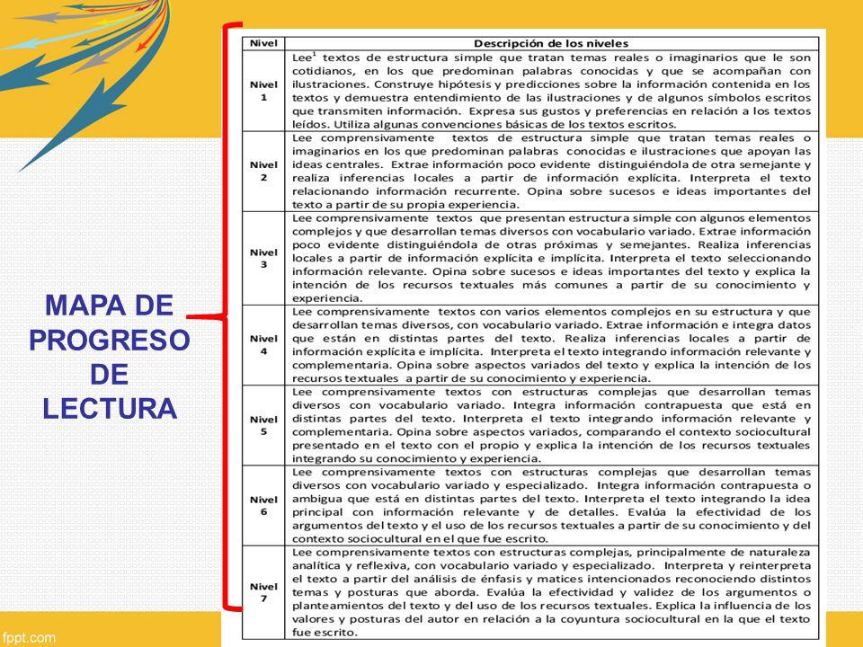 MAPA DE PROGRESO DE LECTURA