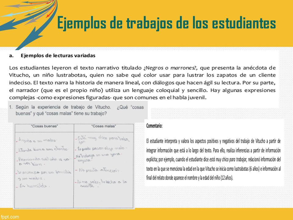 Ejemplos de trabajos de los estudiantes
