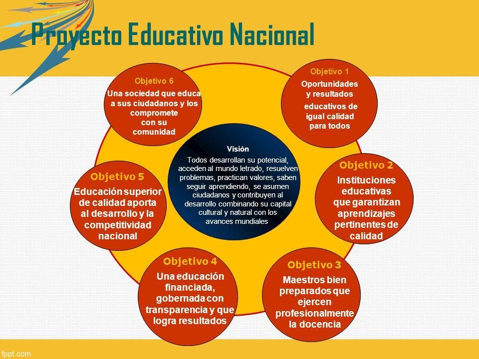 Un Marco curricular nacional compartido, que sea intercultural, inclusivo e integrador; y que, a la vez, permita el desarrollo de currículos regionales que posibiliten la pertinencia a la diversidad del país.