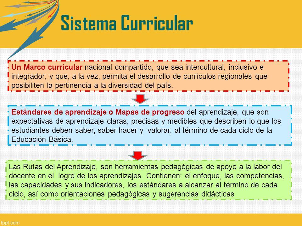 Un Marco curricular nacional compartido, que sea intercultural, inclusivo e integrador; y que, a la vez, permita el desarrollo de currículos regionale