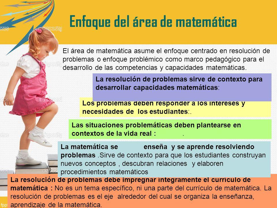 La resolución de problemas debe impregnar íntegramente el currículo de matemática : No es un tema específico, ni una parte del currículo de matemática